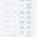 zapoved_mesta_spisaci_kovachevtsi_2